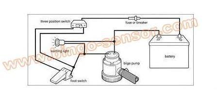 Bilge Pump Float Switch Wiring Diagram from www.bingo-sensor.com
